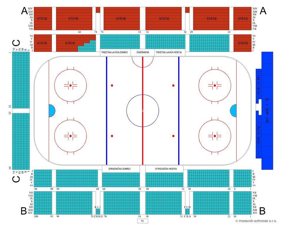 Nitra Arena